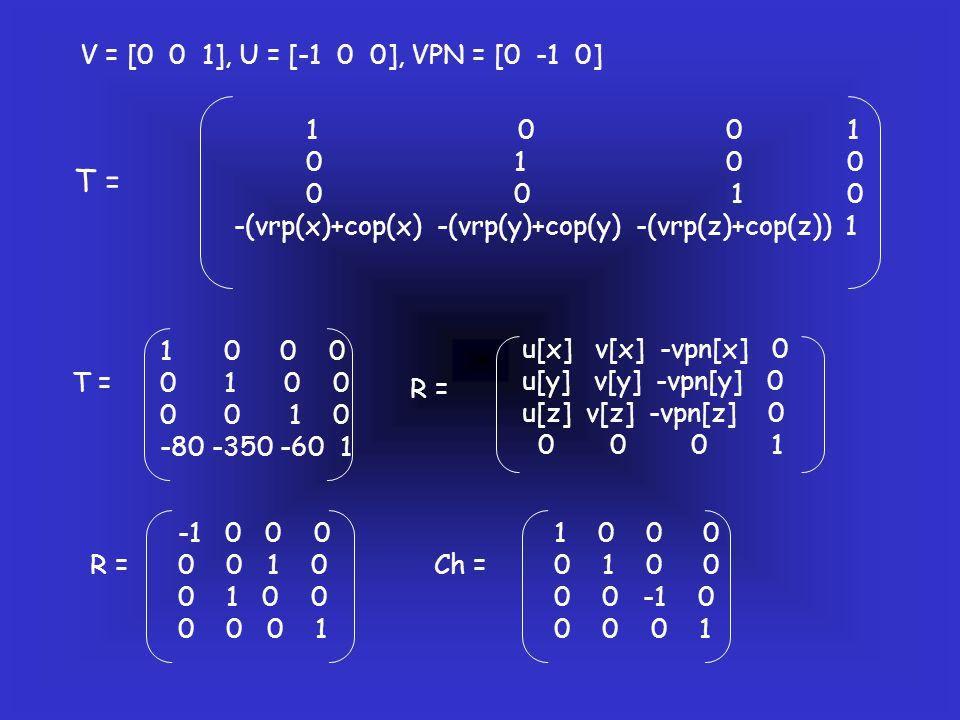 V = [0 0 1], U = [-1 0 0], VPN = [0 -1 0] 1 0 0 1.